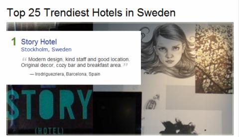 Story Hotel Stockholm Trendigast i Sverige